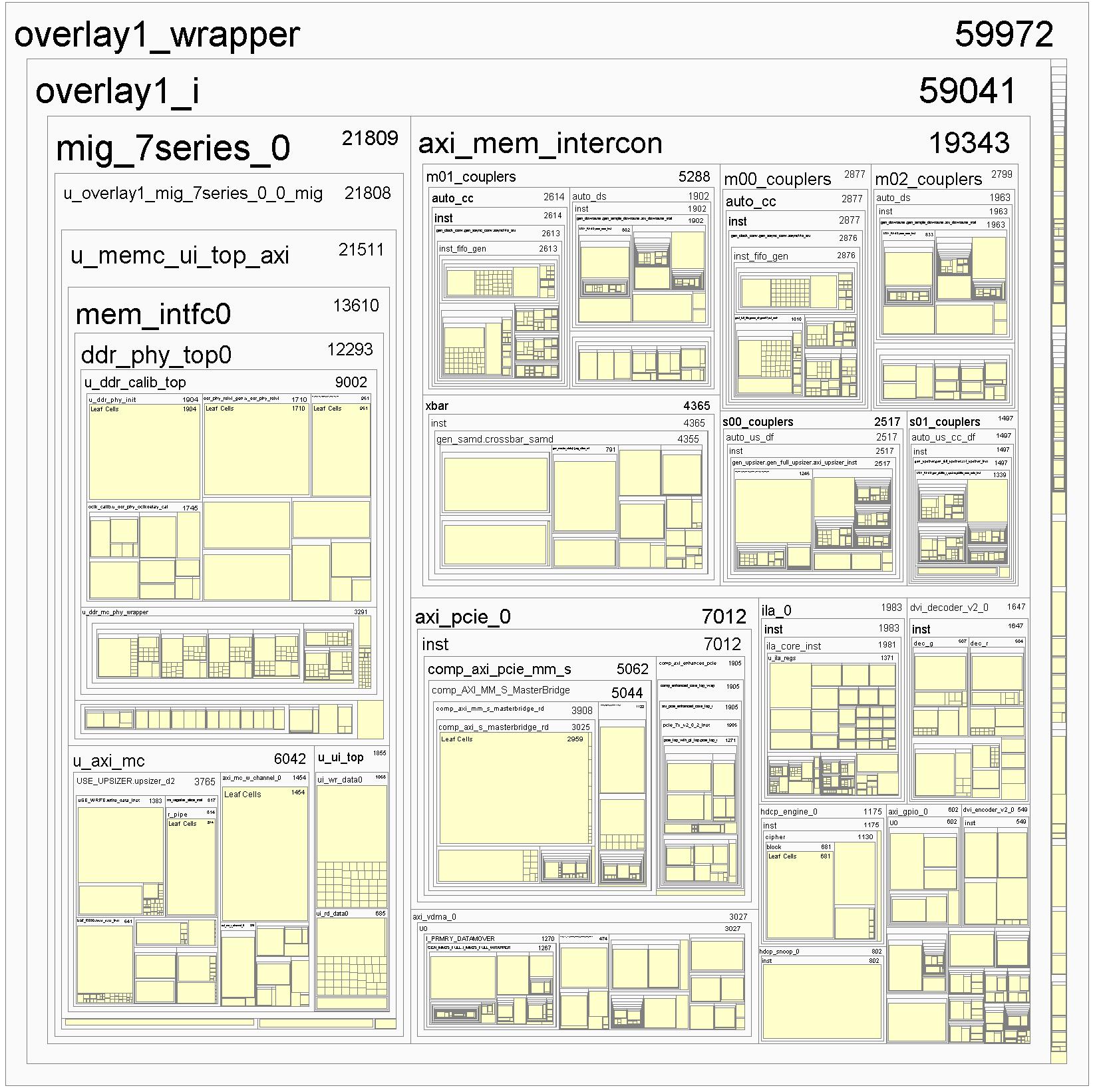 NeTV2 FPGA Reference Design « bunnie's blog